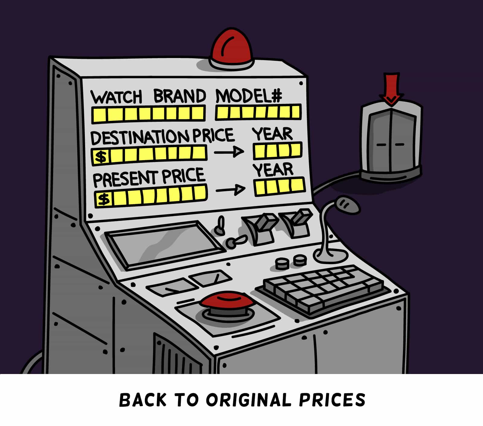 Back to original prices