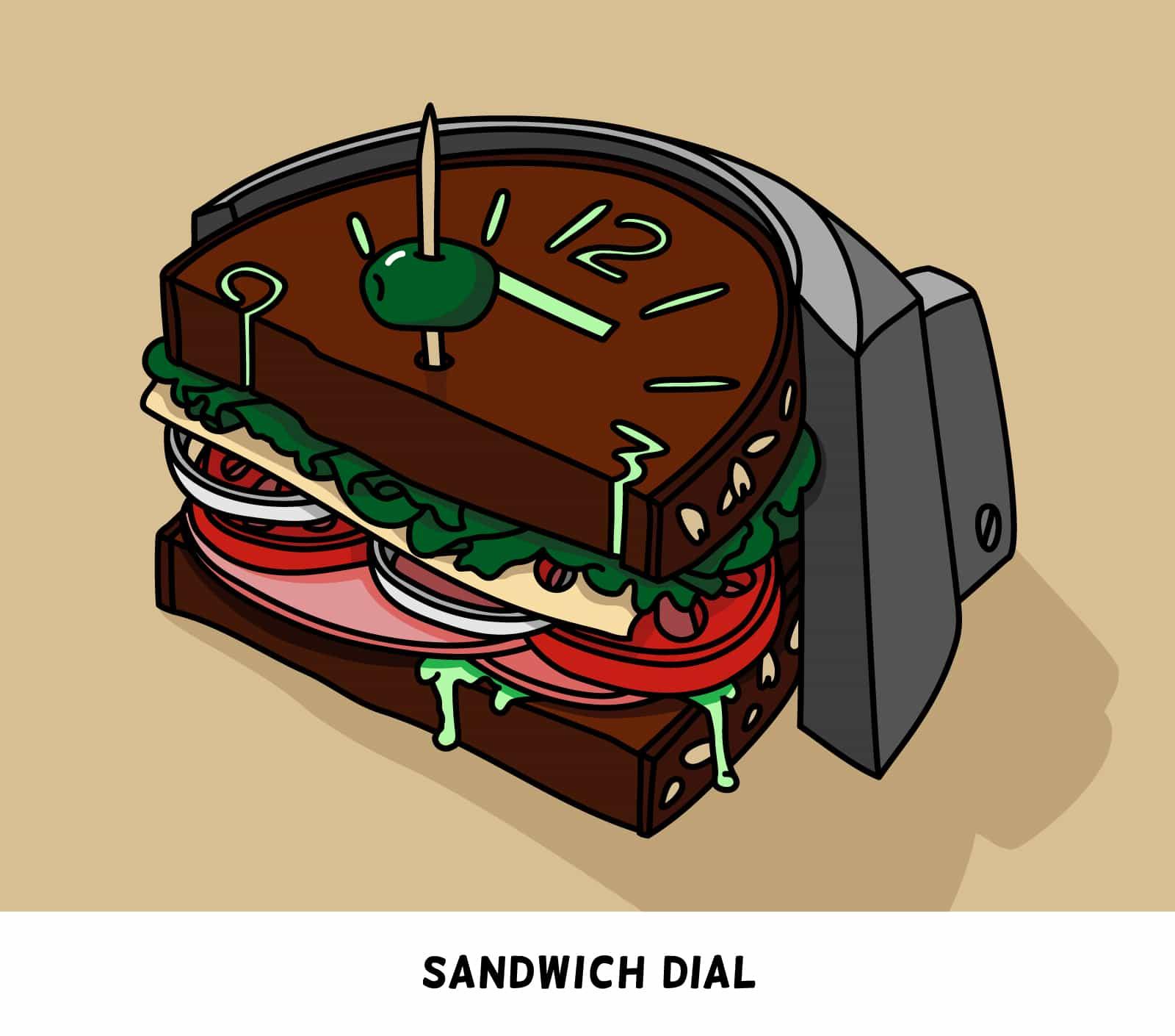 Sandwich dial