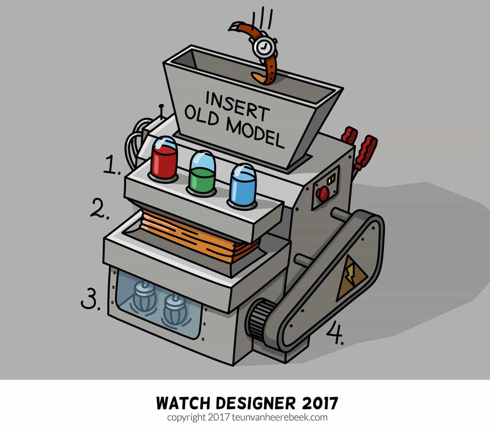 Watch Design anno 2017