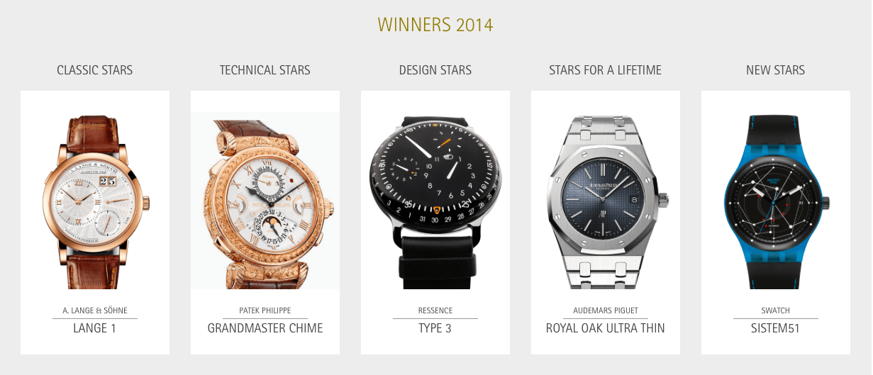 WatchStars Awards Winners