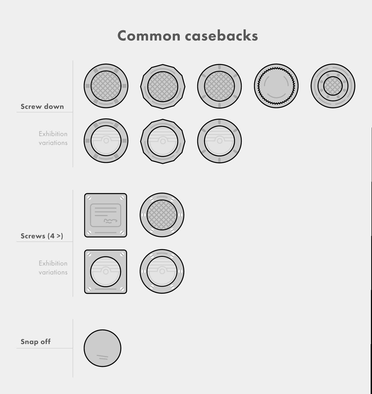 Watch caseback variations